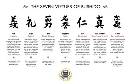 Bushido - public domain image